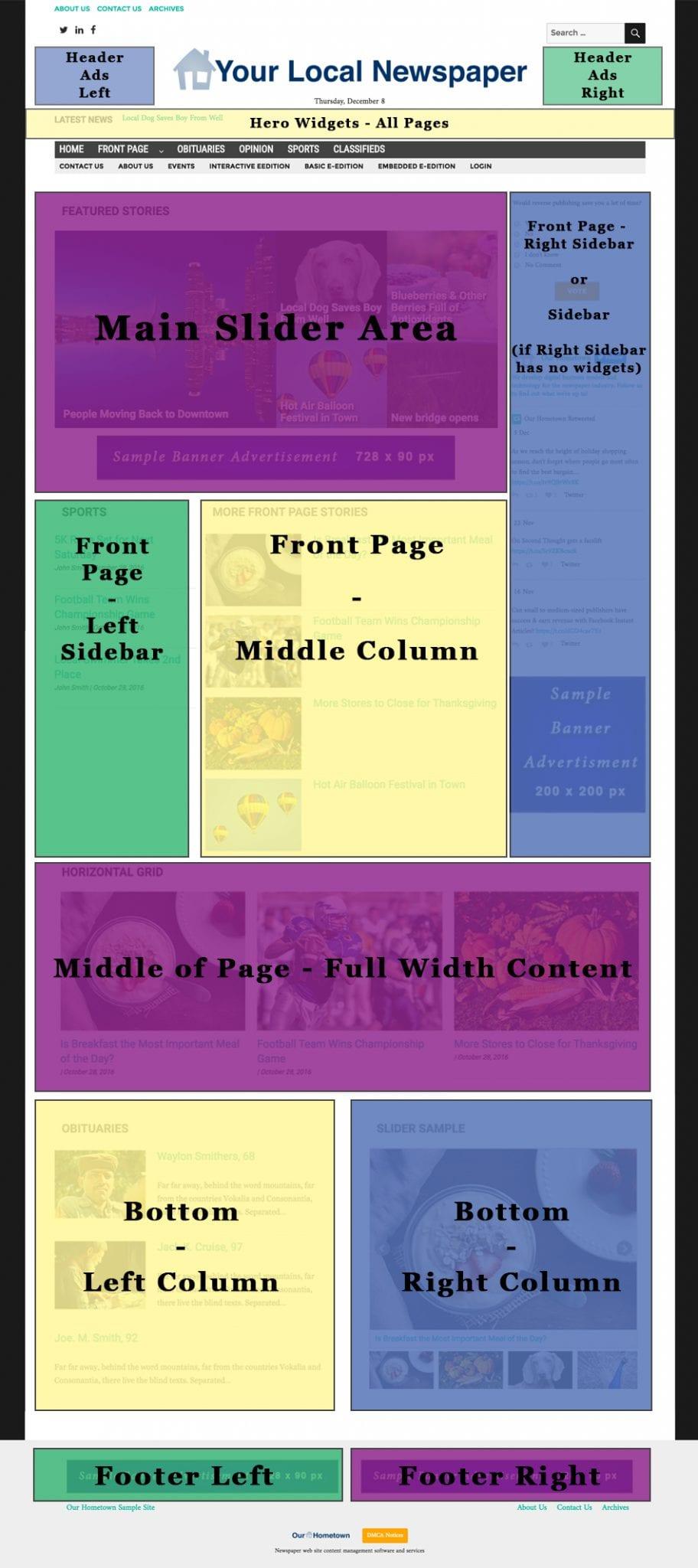 2-column-edition-c