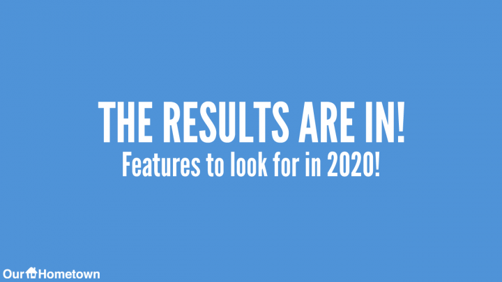 THE RESULTS ARE IN: Look for these features in 2020!